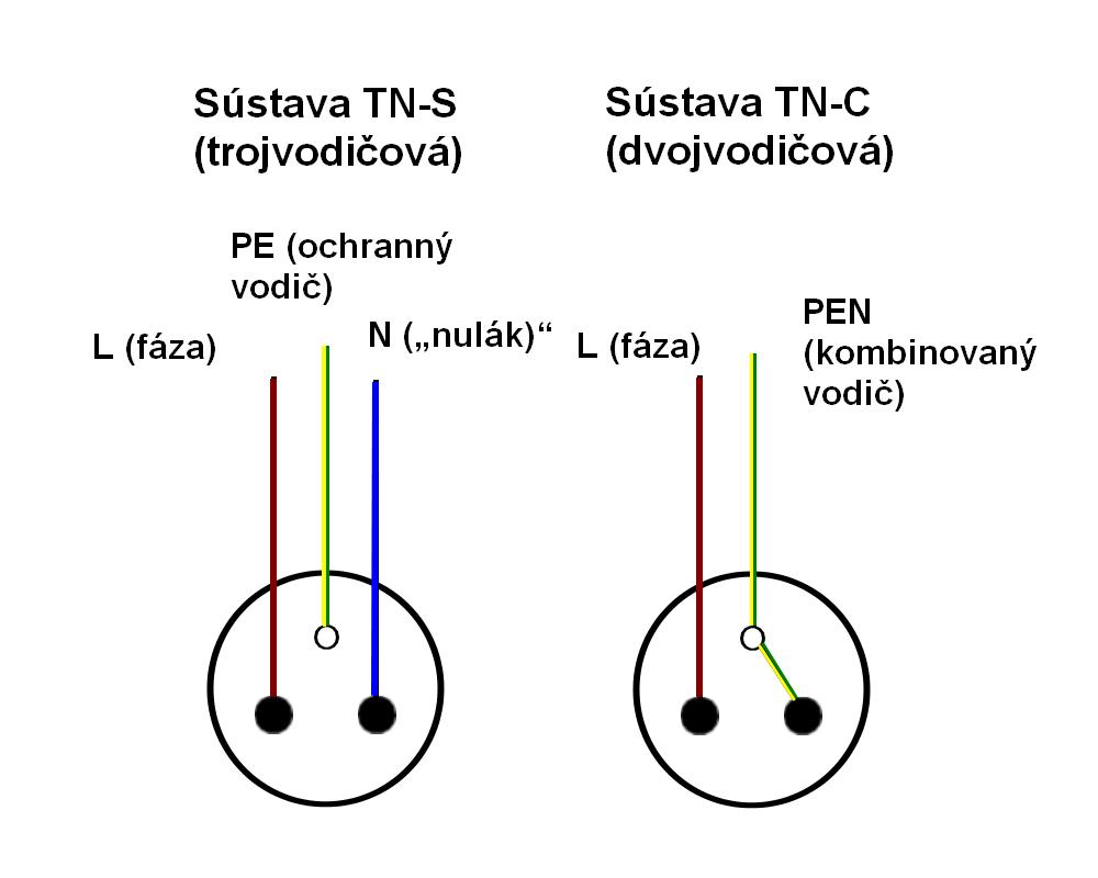 schema-zasuvky-tns-tnc-1