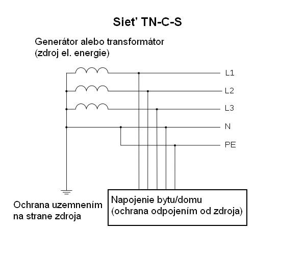 tn-c-s-1