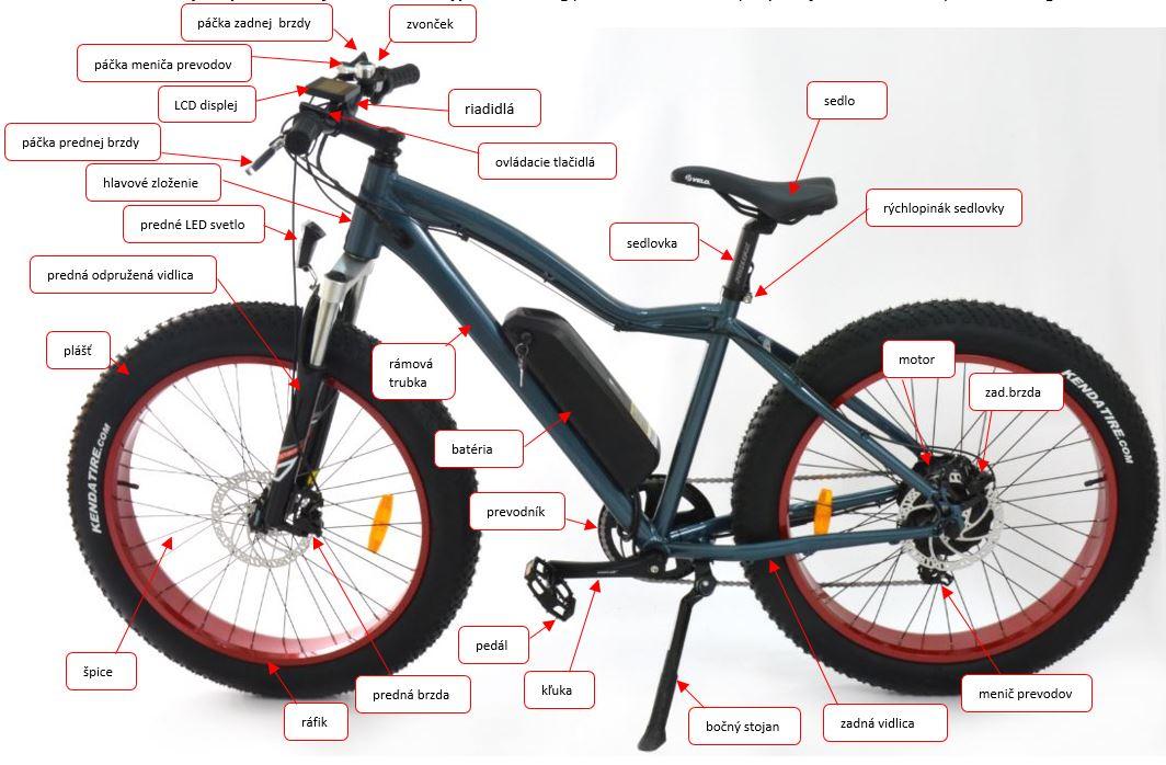označovanie mech časti bicykla
