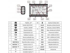 riadiaca jednotka s LCD4