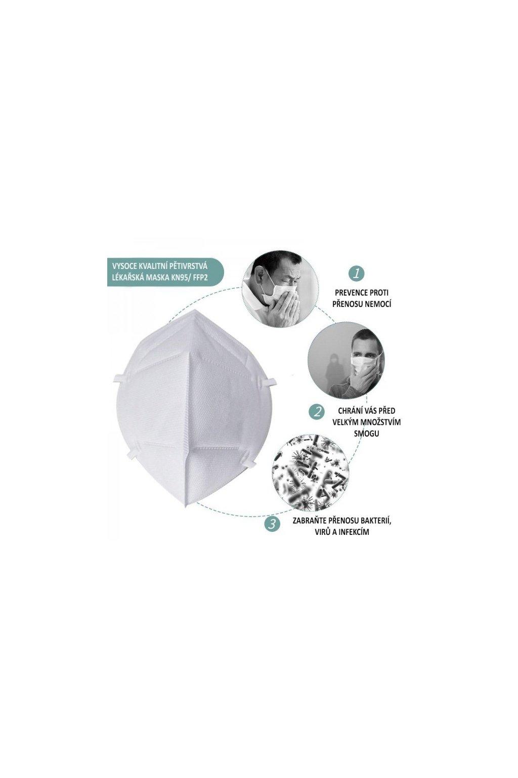 respirator ffp2 n95 kn95 5 filtracnich vrstev nejkvalitnejsi