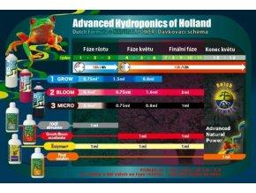 ADVANCED HYDROPONICS grow+bloom+micro 1l