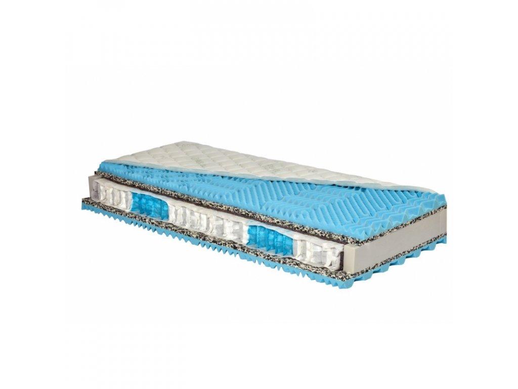 kvalitní matrace