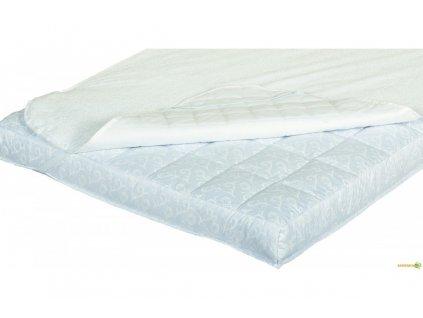 Nepropustný potah/chránič matrace