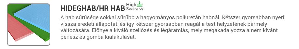 hideghab, hr hab