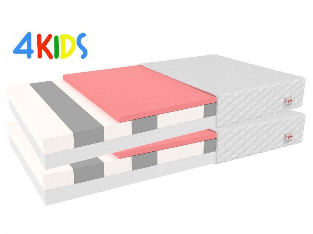 Memória matracok Pretória 90x200 (2 db) - 1+1