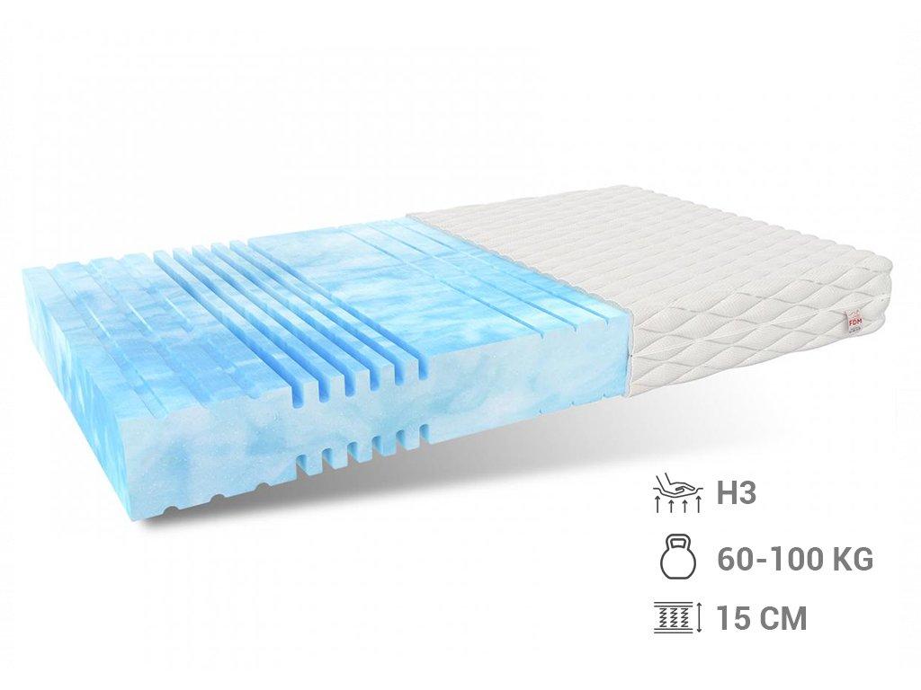SKY DREAMS bio habmatrac 200x180