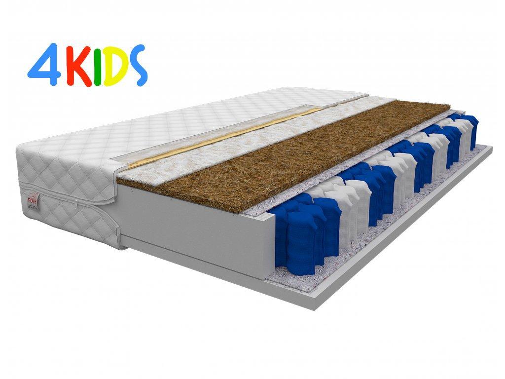Gyerek táskarugós matrac Milán 160x70