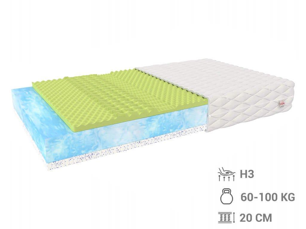 Modern latex matrac Mariana 200x100