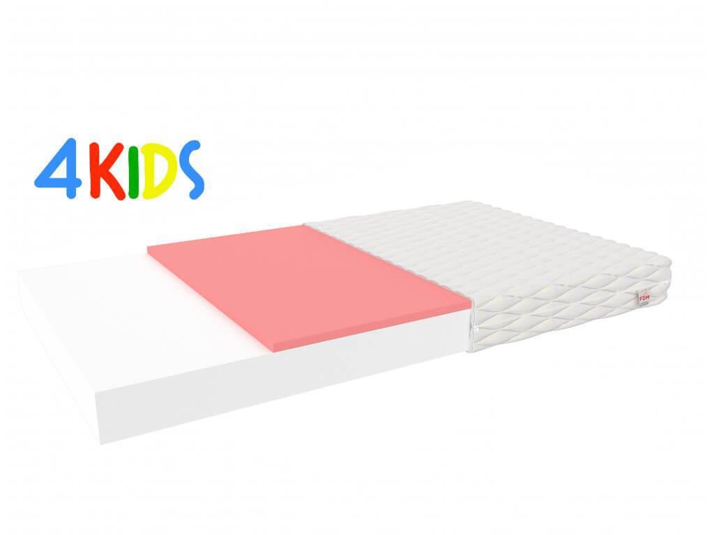 LUGANO gyerekmatrac 85x200