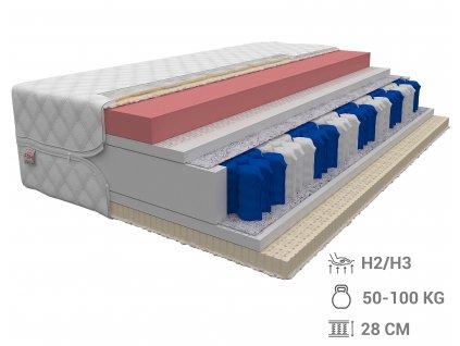 Matrac memóriahabbal és birkagyapjúval - Daysi 200x140