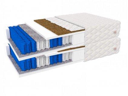 Hunt Maximal táskarugós matracok 90x200 (2 db) - 1+1