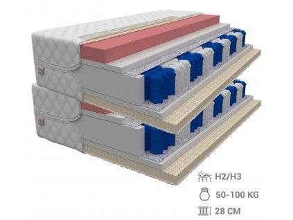 Daysi matracok birkagyapjúval és masszázshabbal 90x200 (2 db) - 1+1