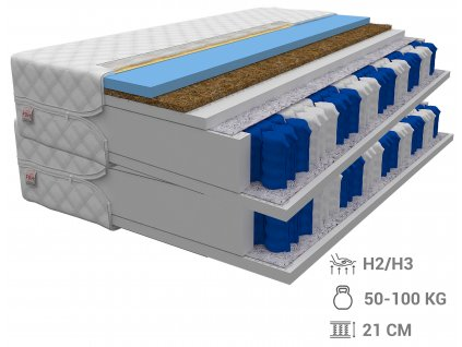 Millenium táskarugós matracok hideghabbal  90x200 (2 db) - 1+1