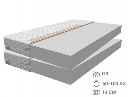 Andrea 90x200 matracok (2 db) - 1+1