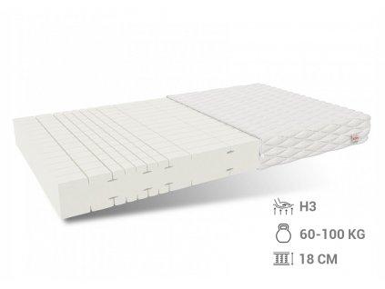 HR habmatrac Sansa 200x80