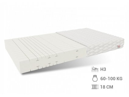 HR habmatrac Sansa 200x180