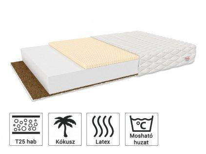 Pikolínó latex gyerekmatrac 160x90