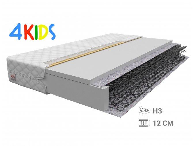 Rugós matrac gyerekeknek Nick 160x70