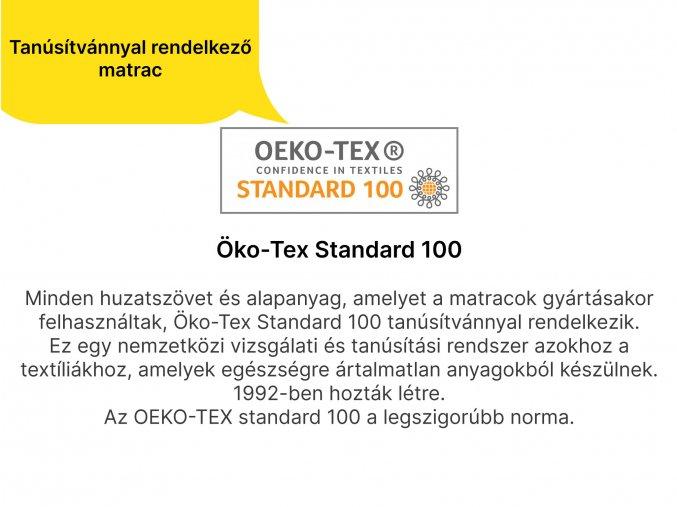 Ellenálló latex matrac Corella 190x90