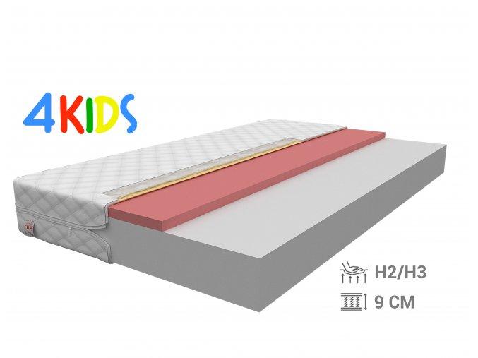 Habmatrac gyerekeknek Luganó 200x80