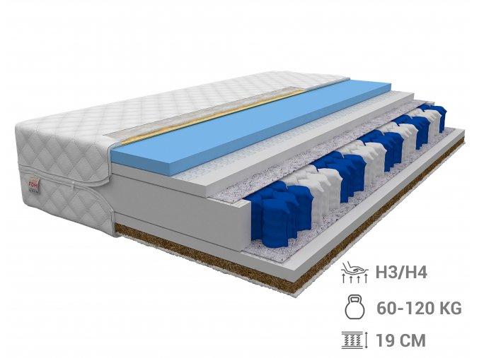 Laura 120x200 táskarugós matrac kókusszal