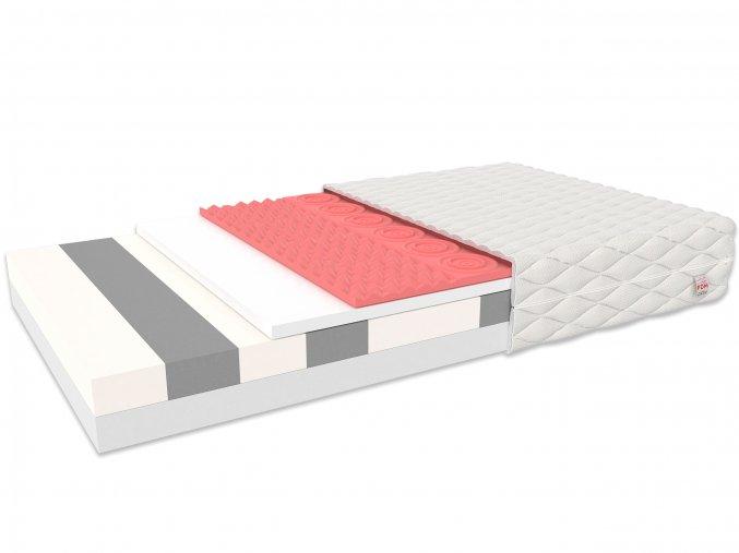 Egészségügyi matrac habbal Rocker 90x200
