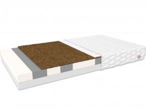 Turner matrac kókuszréteggel 100x200