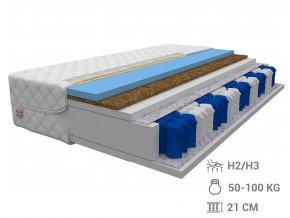 Millenium matrac HR hideghabbal 200x160