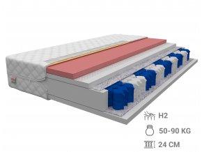 Eboni matrac masszázs memóriahabbal 200x180x24