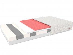 Hab matrac masszázs habbal Rocker 180x200