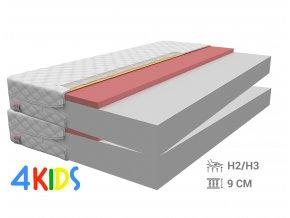 Luganó habmatracok gyerekeknek 80x200 (2 db) - 1+1
