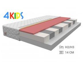 Pretoria gyermek habmatrac 160x90