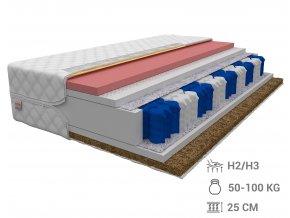 Regan matrac kókusszal és memóriahabbal 200x180x25