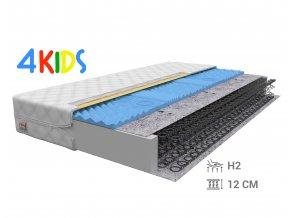 Alica rugós matrac 190x80