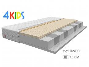 Latex matrac gyerekeknek Corela 200x80