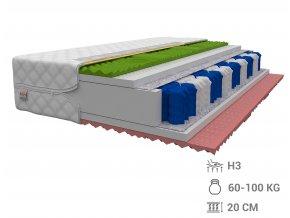 Romana matrac táskarugókkal 200x200x21
