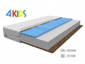 Kókuszmatrac gyerekeknek Szófia 184x80