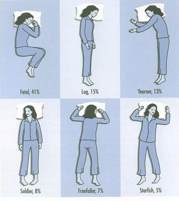 Čo o vás prezradí poloha pri spánku?