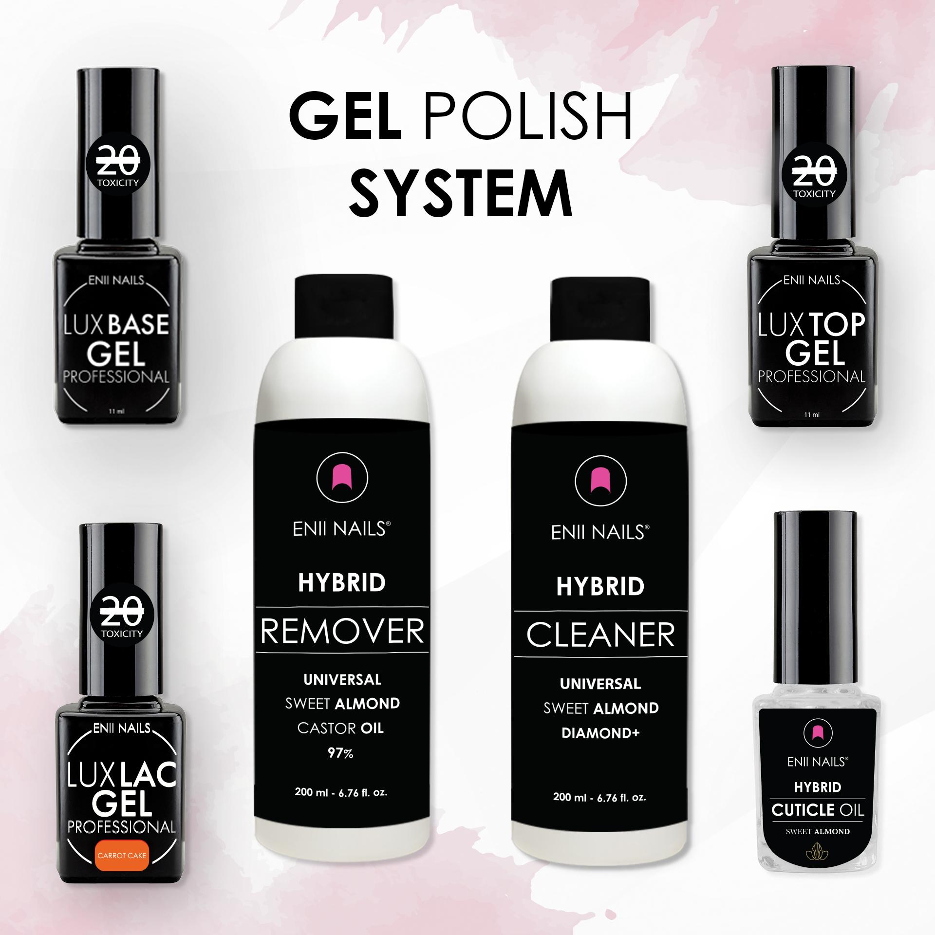 GEL POLISH SYSTEM step by step