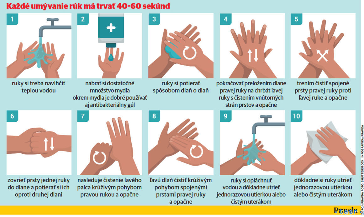 umyvanie-ruk-graf-nestandard1