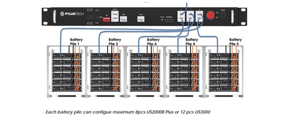 conexion-hub-pylontech-cable-485