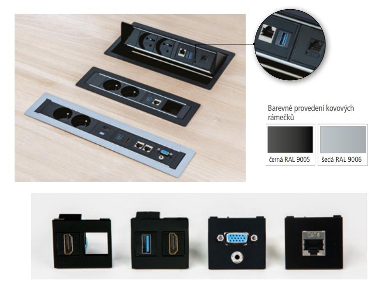 Konfigurovatelné panely pevné + výklopné