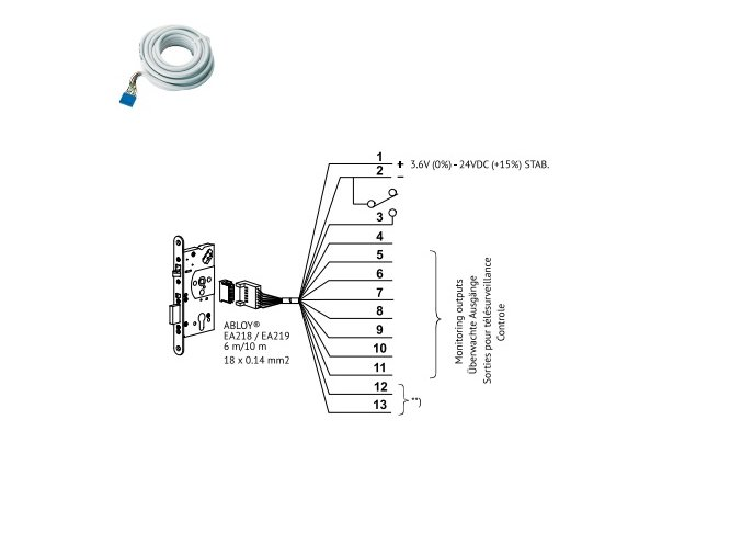ABLOY EL560 – Elektromechanický hluboký zámek, čelo 24mm