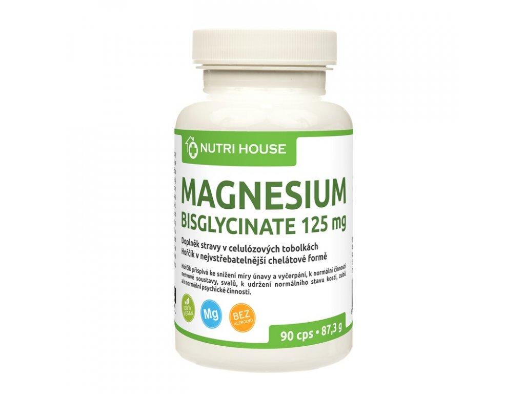 vyr 195 Magnesium