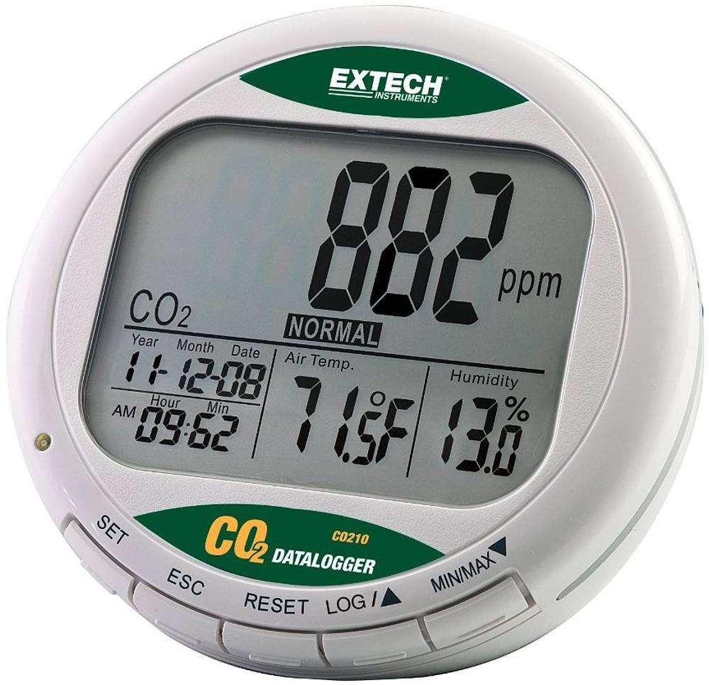 Měření CO2