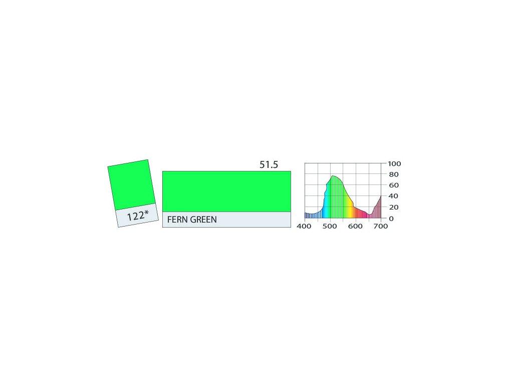 LEE Filters HT122 Fern Green ROLE