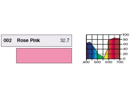 LEE Filters 002 Rose Pink SHEET