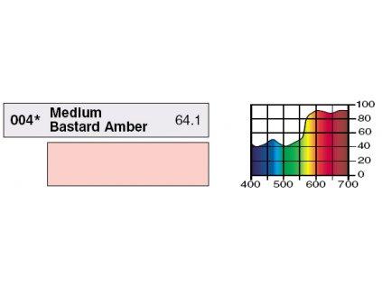 LEE Filters 004 Medium Bastard Amber SHEET