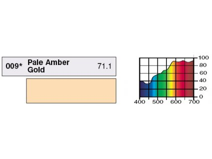 LEE Filters 009 Pale Amber Gold ROLE
